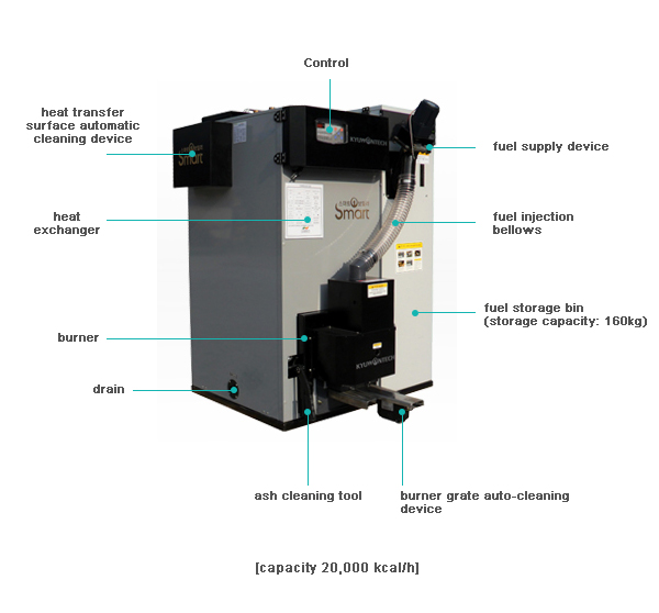 Boiler Parts: Home Boiler Parts